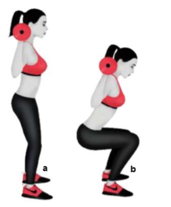 Bacaklarını omuz genişliğinden biraz daha geniş aç,parmak uçlarını 45 derece dışa çevir,Barı omuzlarının üzerinde tut ve dik dur(a).Dizlerini bük,kalçan yere parelel oluncaya kadar alçal.Göğsünü yukarıda ve karın kaslarını sıkı tutu(b).Topuklarına baskı yapıp bacaklarını düzelterek ayaktaki pozisyonuna dön.Bu bir,tekrar eder. TEKRAR: 15/12/12