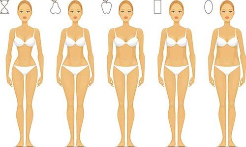 Kadın Vücut Tipleri ve Şekilleri